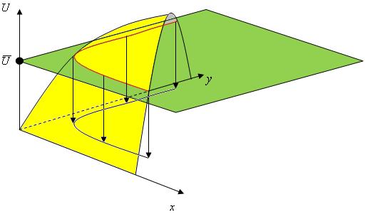 ぴーすけ講座 陰関数の定理入門